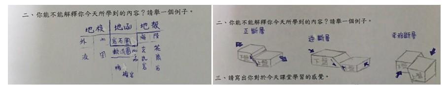 圖二:(左)學生在第一堂課只能抄寫出課堂中的內容;(右)後面幾堂課進步到可以依圖形解釋學習概念